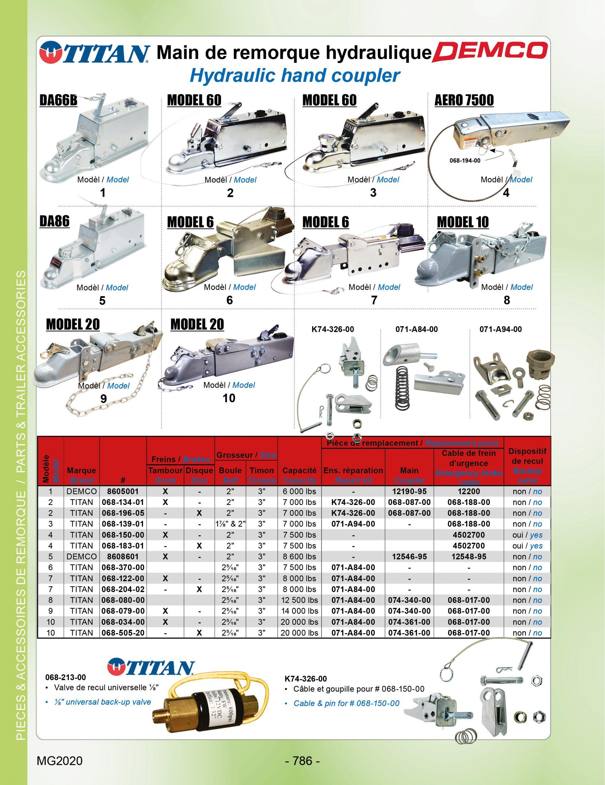 main-hydraulique-remorques